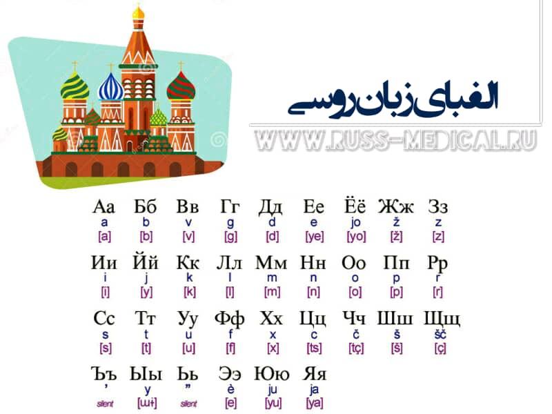 دانلود رایگان آموزش زبان روسی